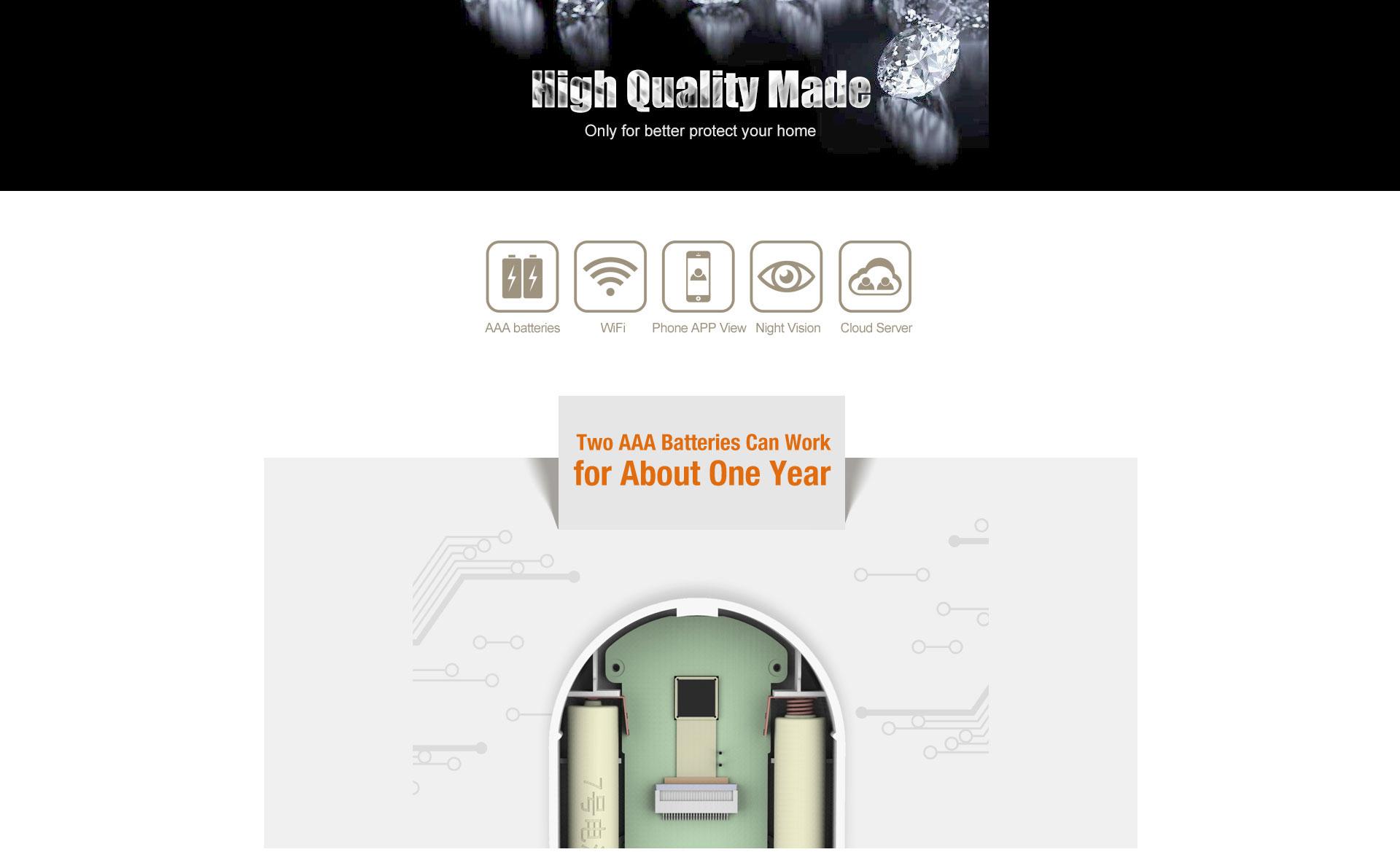 Smart Photo Doorbell