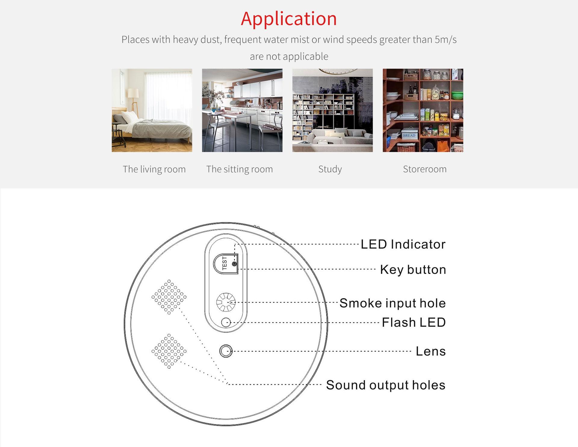 WiFi Photo Smoke Detector