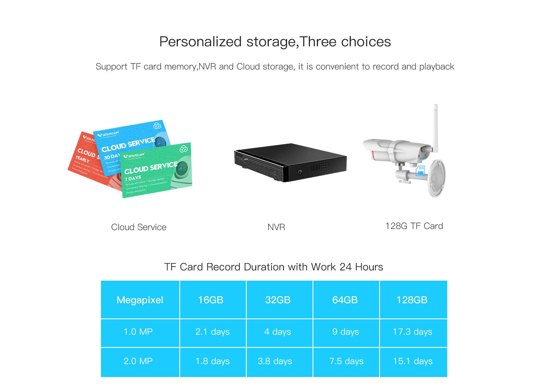 vstarcam cloud service