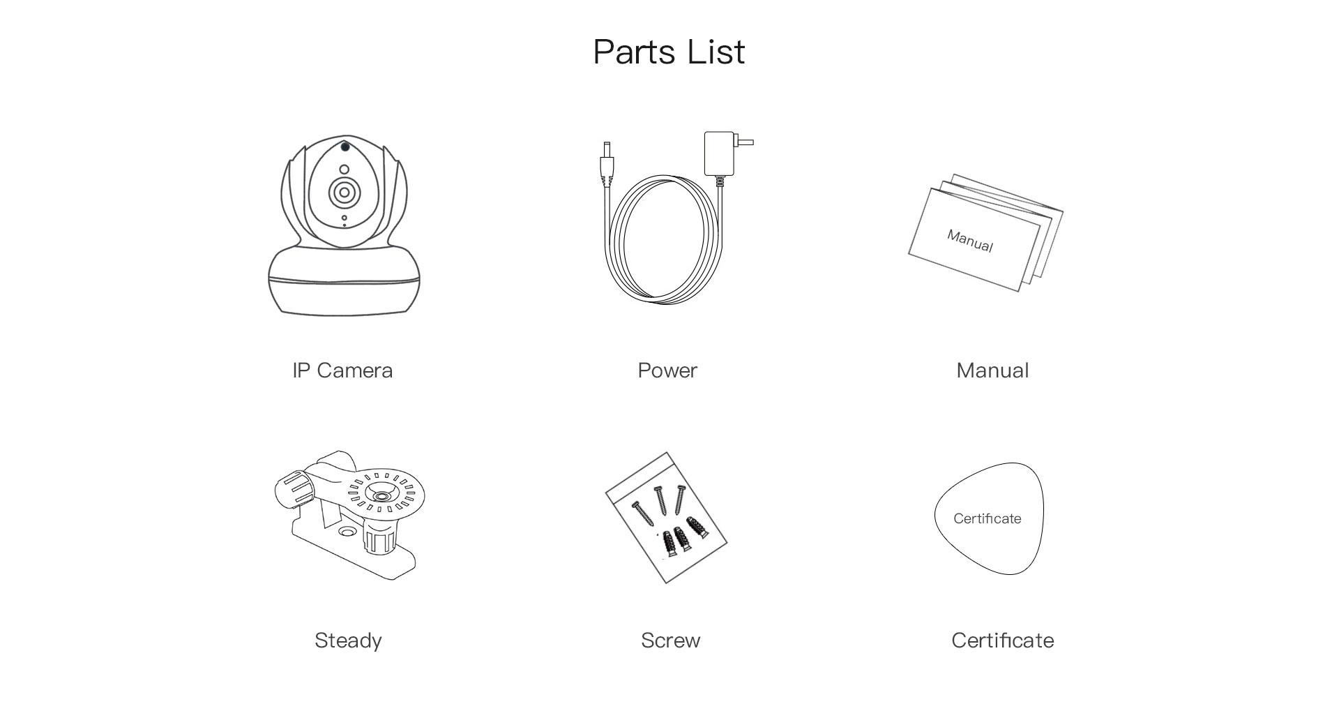 network-camera-parts-list
