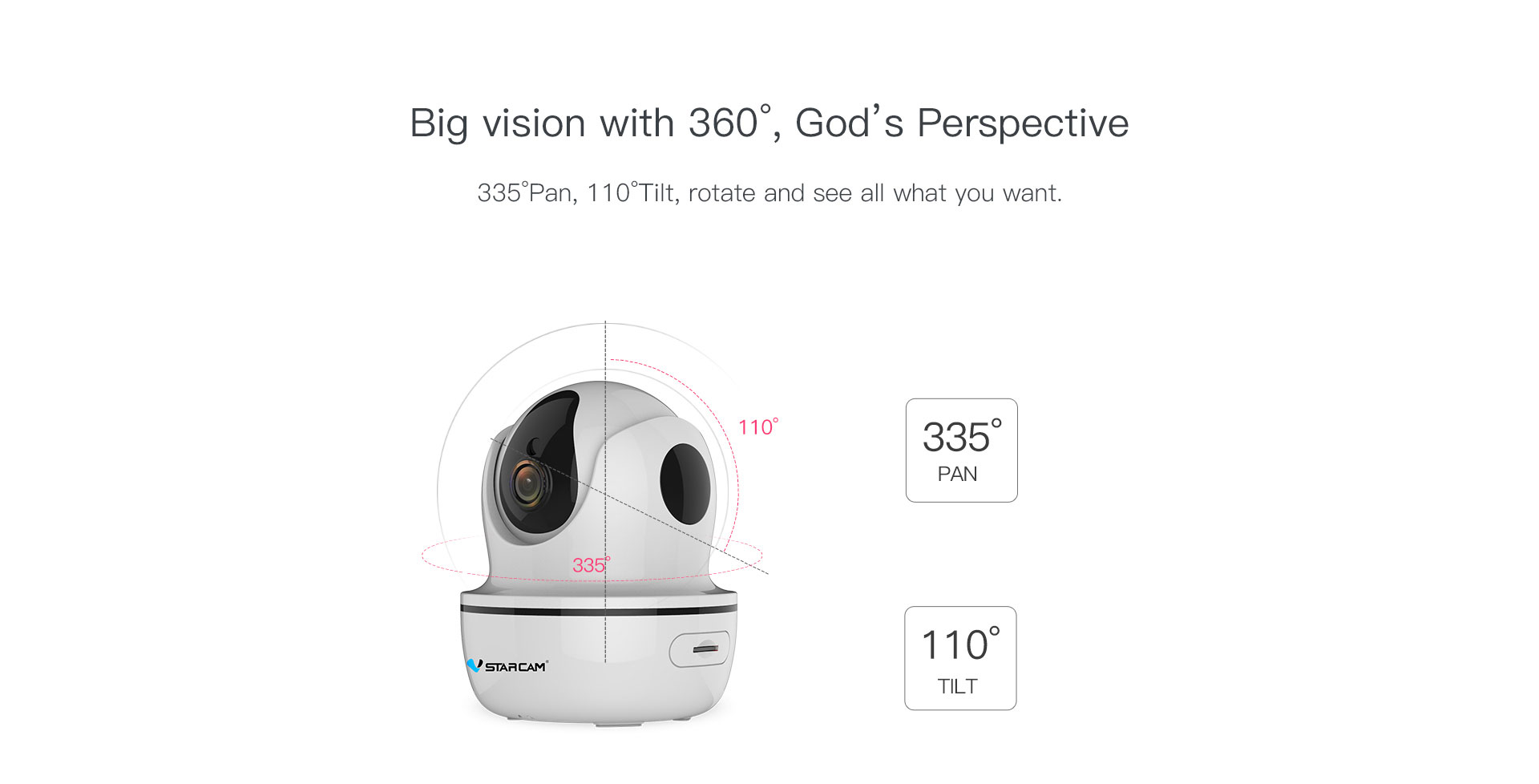 wireless mini camera
