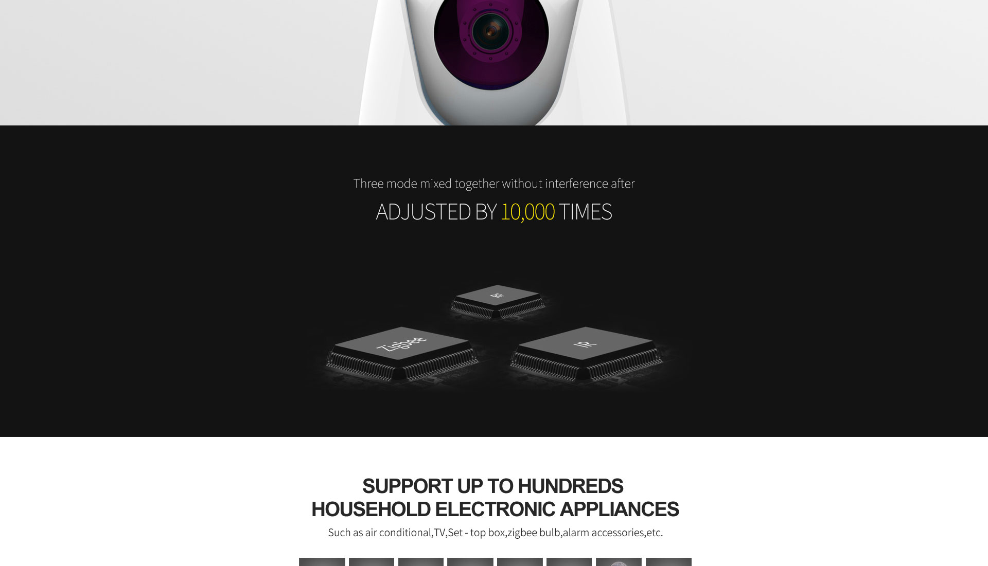 Smart Camera Kit