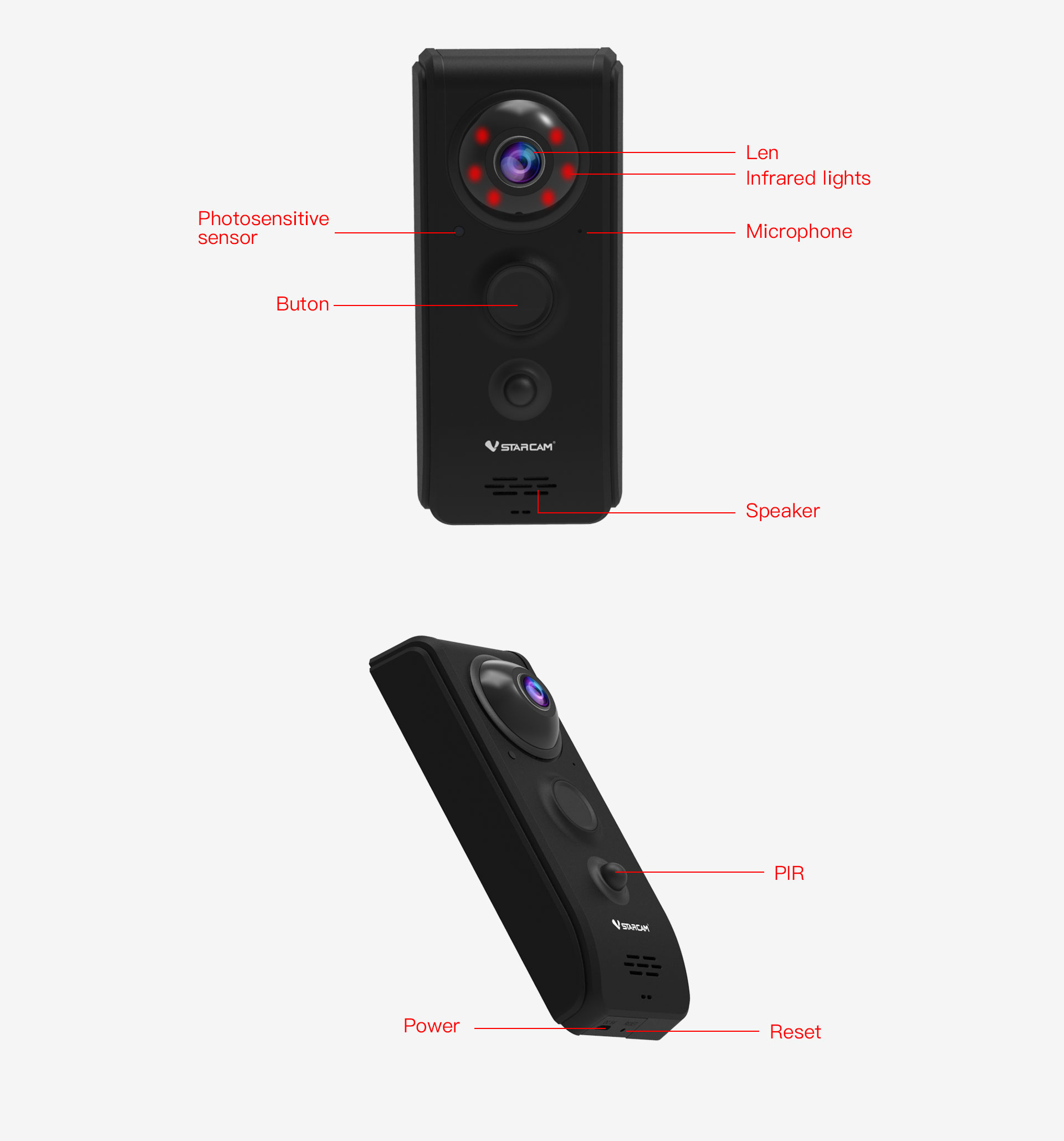 Smart WiFi Video Doorbell