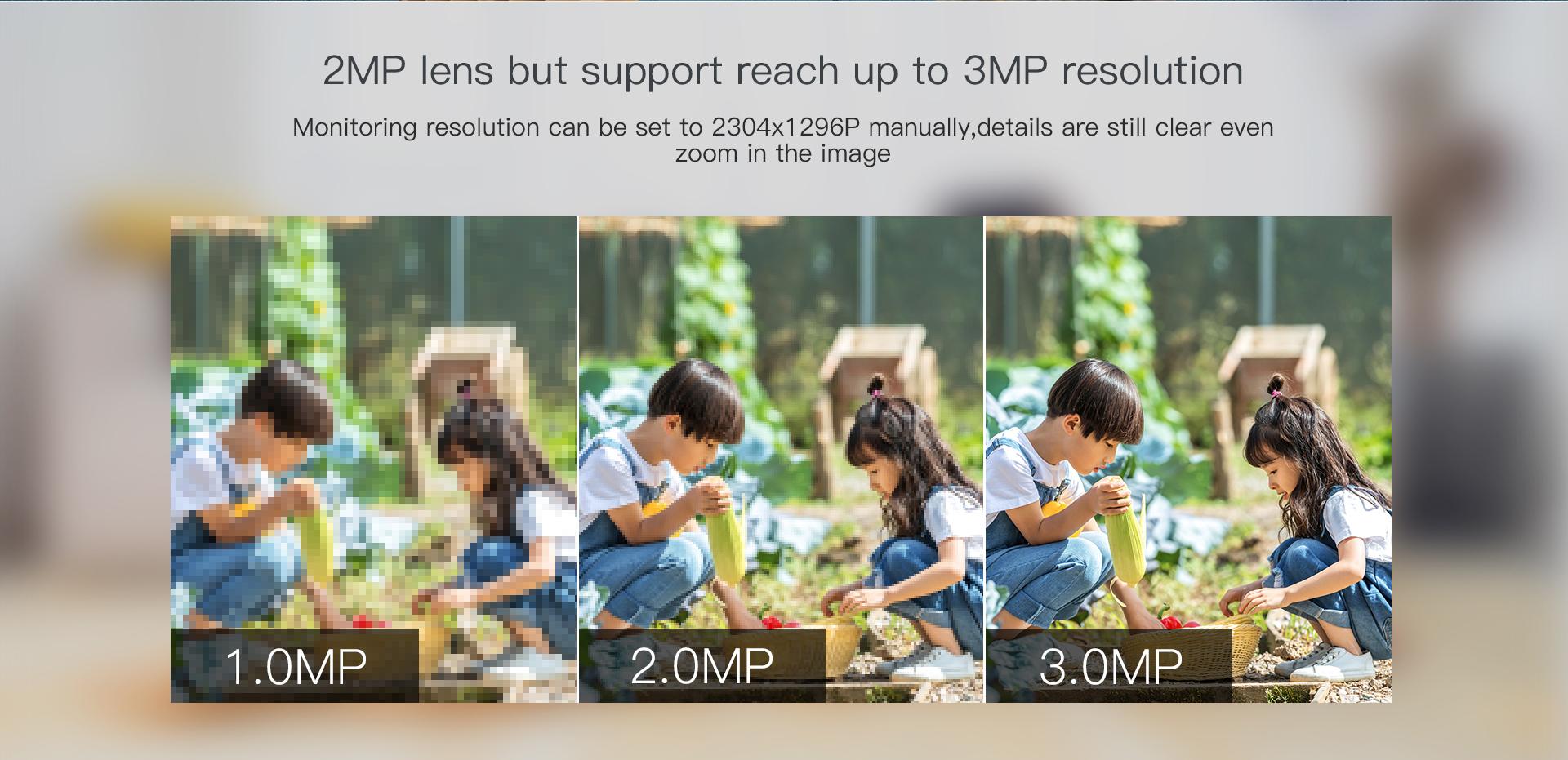 FHD 4X Zoom IP Camera