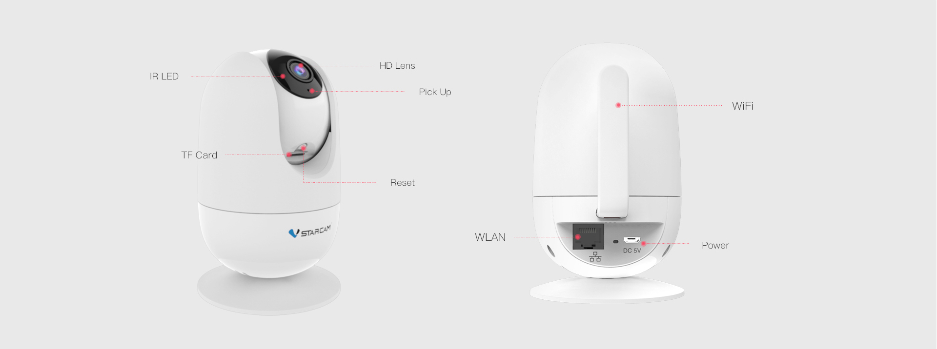 Smart Face Identification IP Camera