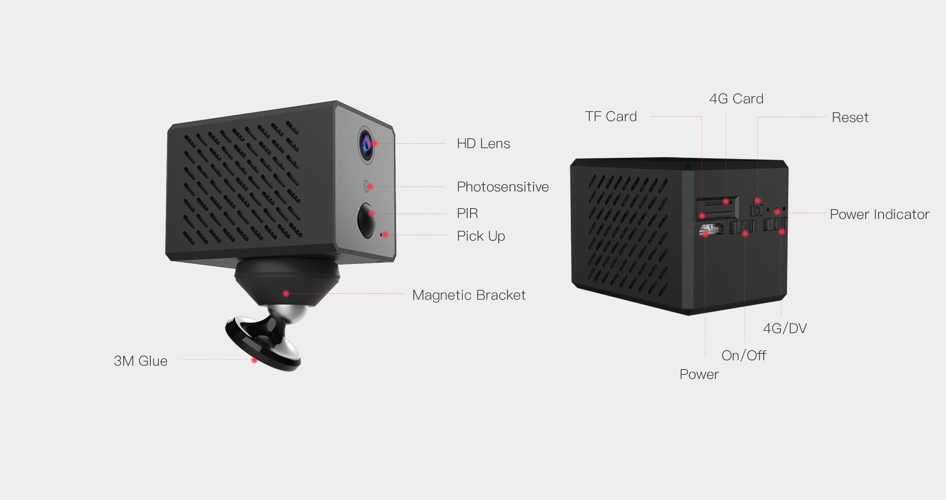 Mini Battery IP Camera